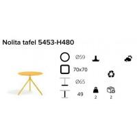 Nolita 5453-H480 specs
